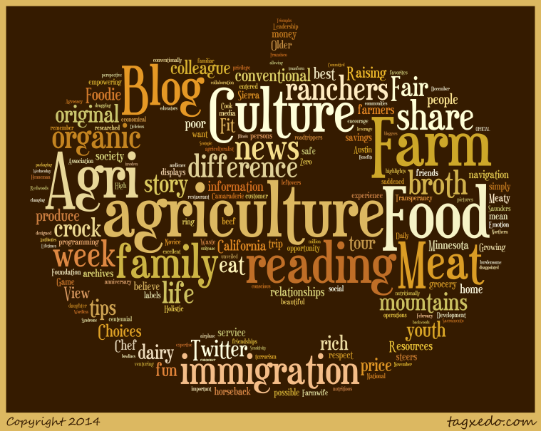 ag wordle - tagxedo