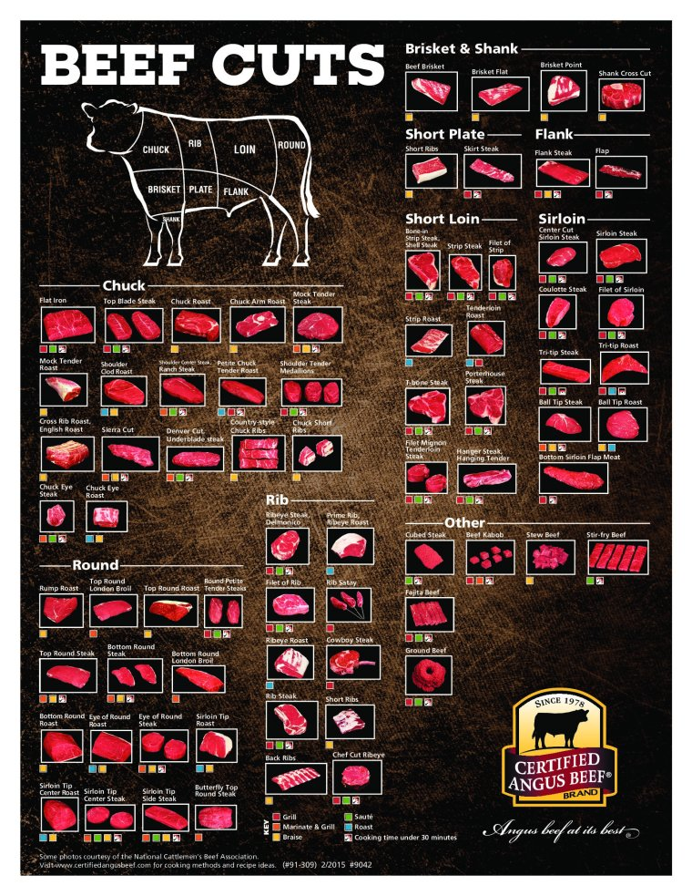 beef_cuts_poster_4047